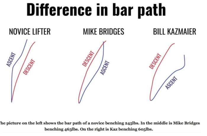 bar path